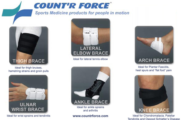 Count R' Force Orthopedic Brace